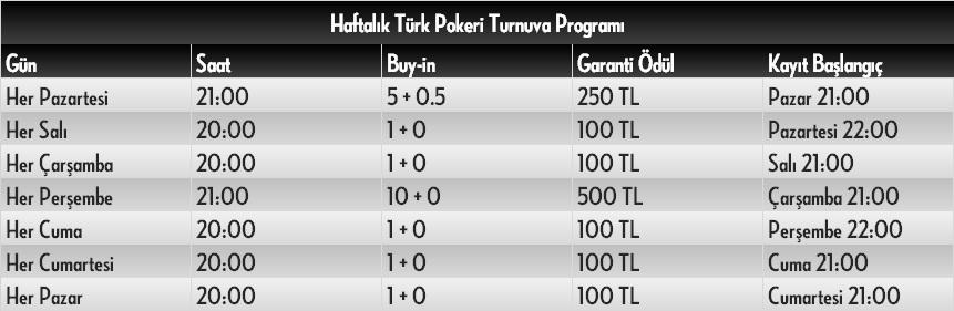 Bets10 Türk Pokeri Turnuva  Takvimi